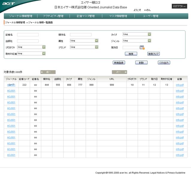 活鱼设计工作室——日本宏基后台情报一览画面