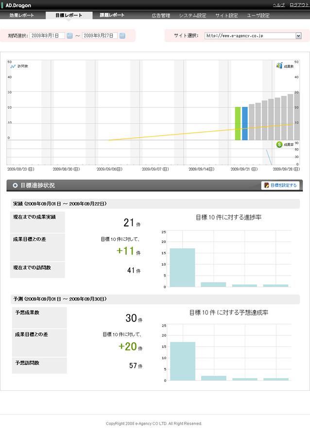 活鱼设计工作室——日本广告分析效果统计系统页面设计
